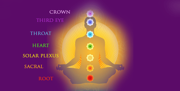 Chakras Purple